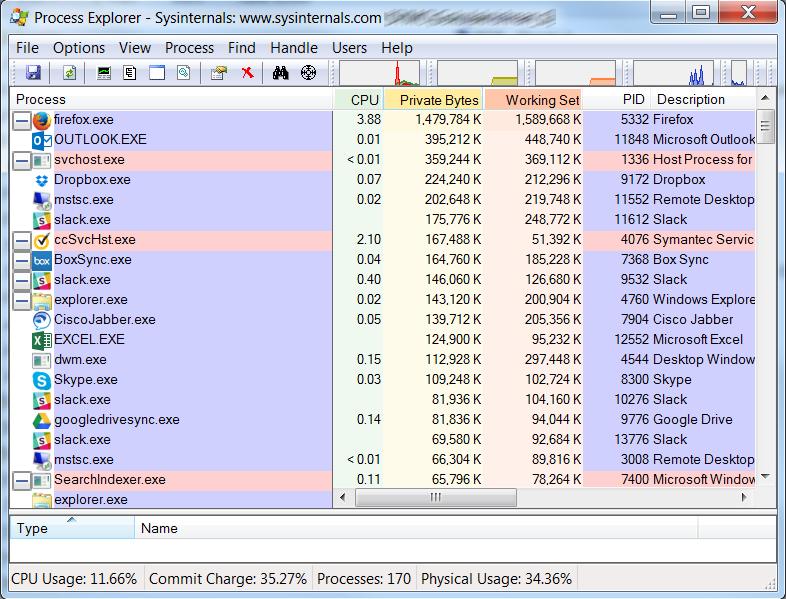 Windows | The Server Admin