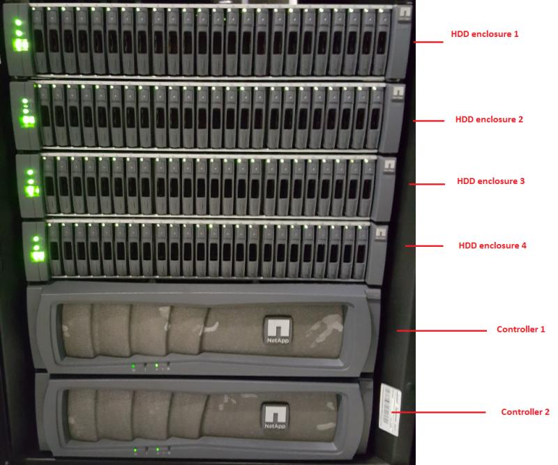 badal-storage